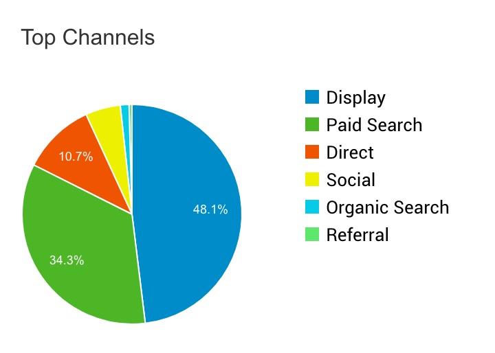 TEN80 Top Channels.jpg
